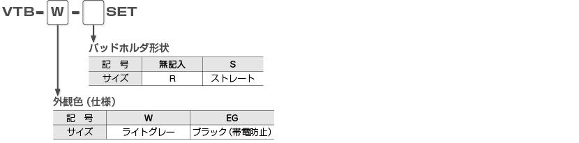 注文形式例