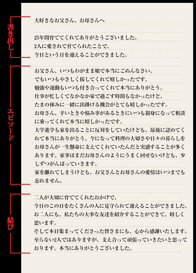 手紙の構成