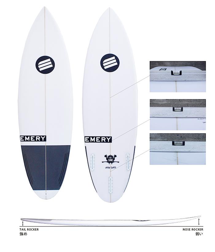 サーフボードの詳細