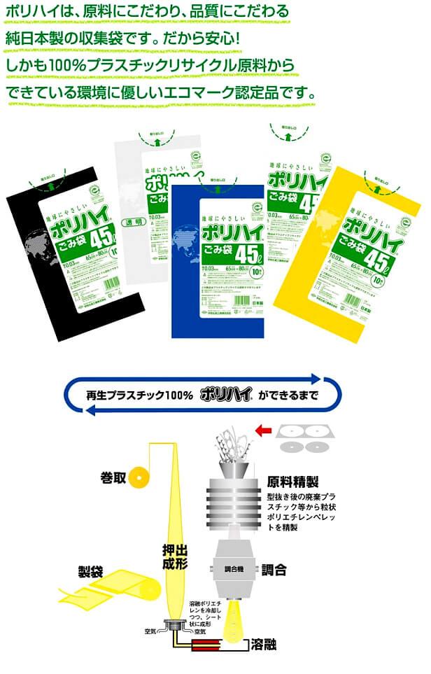 廃プラスチックから生まれた純国産のエコ収集袋「ポリハイ」シリーズは100%プラスチックリサイクル原料からできたポリ袋です。