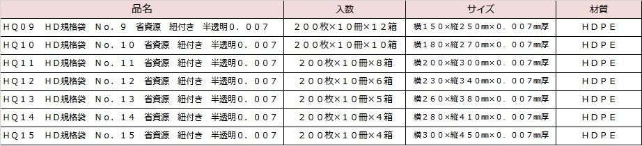 ジャパックス HQ09〜15 HD規格袋 サイズ表