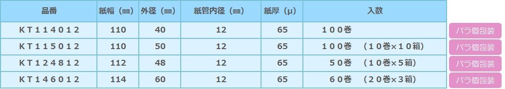レジロール感熱タイプ 110〜114mm幅 各種