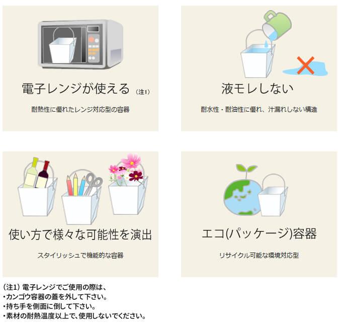 「デリメイト」の特長:電子レンジが使える! 液モレしない! エコパッケージ容器!