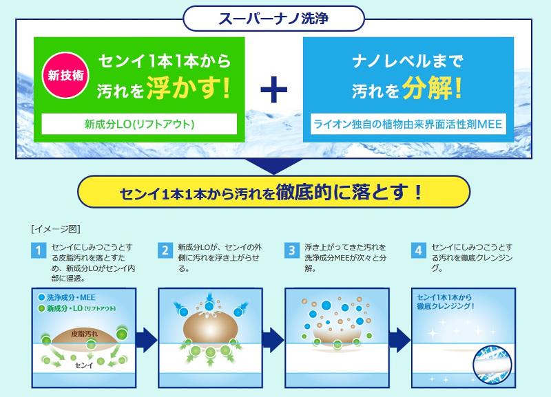 トップスーパーNANOX 詰替用 大 660G