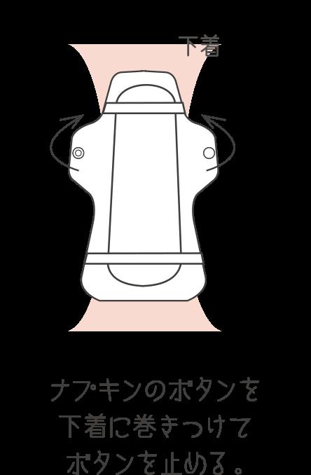 ホルダーのボタンを下着に巻きつけてボタンを止める。