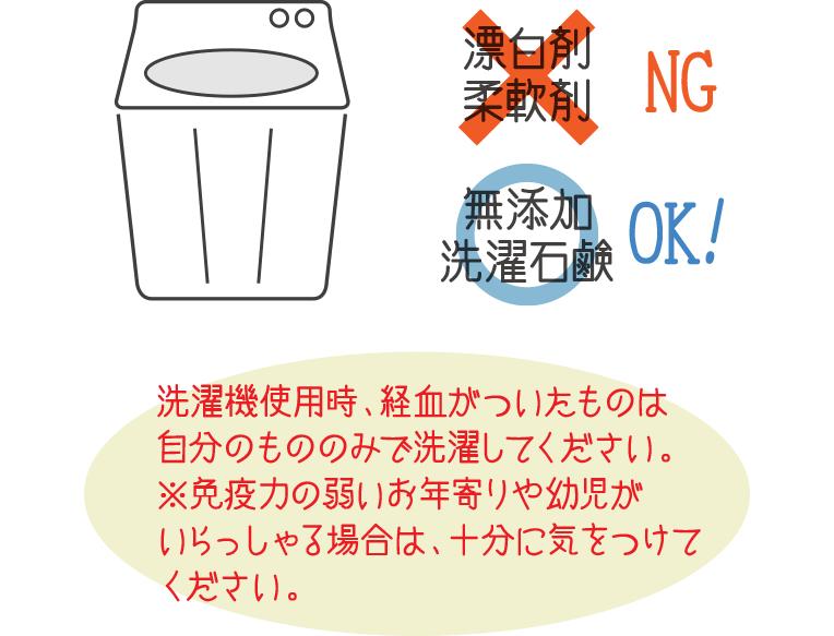 洗濯機洗い