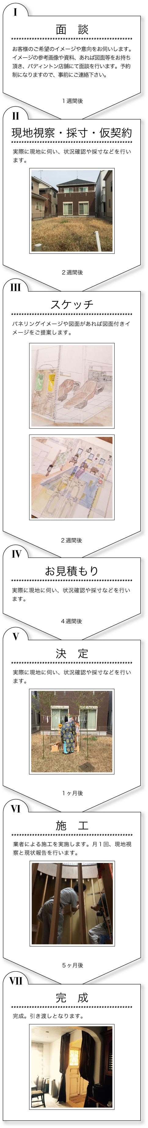 コーディネートご相談受付3