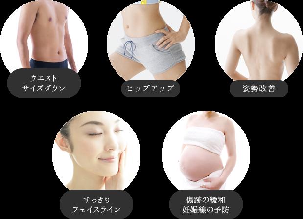 こんなところに期待できます!ウェストサイズダウン、ヒップアップ、姿勢改善、すっきりフェイスライン、傷跡の緩和・妊娠線の予防