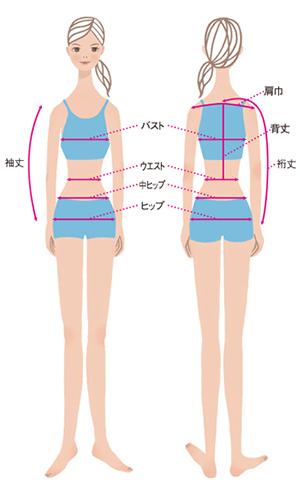 寸法の仕方:測る位置図解