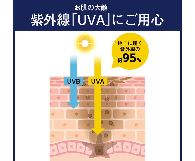 お肌の大敵 紫外線「UVA」にご用心