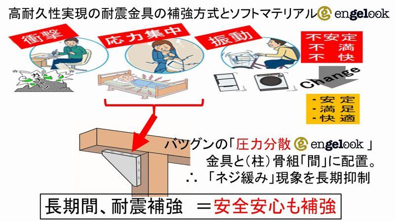 圧力分散の応用例2