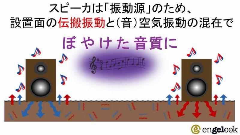 音質Upオーディオインシュレータ5