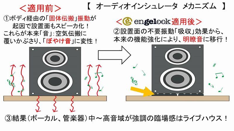 音質Upオーディオインシュレータ6