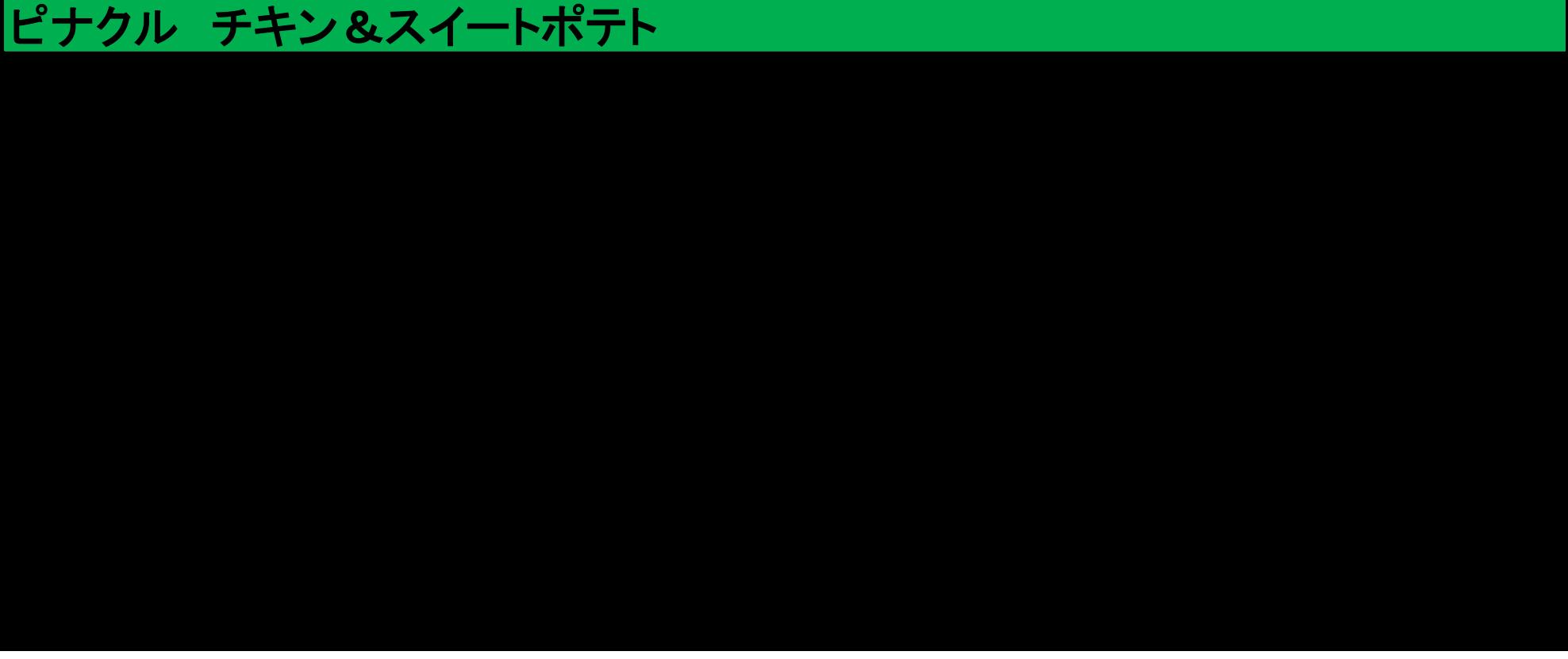 ピナクル チキン&スイートポテト - 給与量