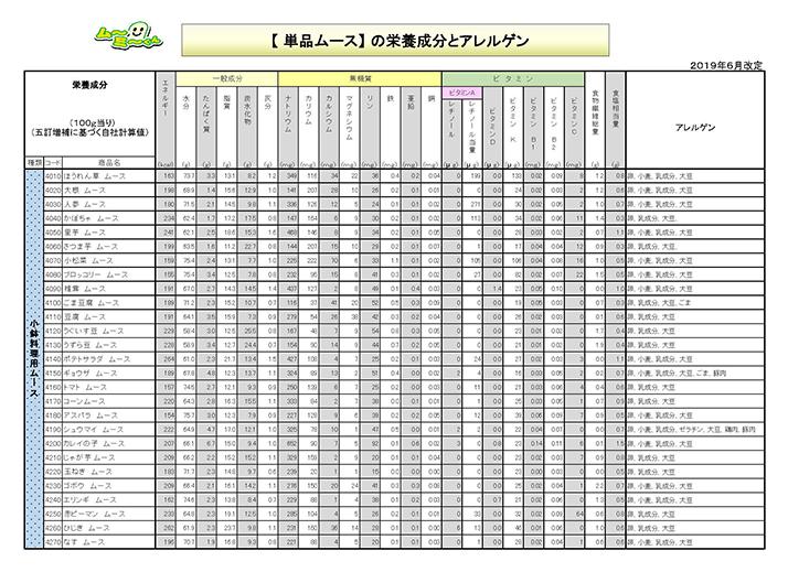 単品ムース(小鉢料理)の栄養成分表です