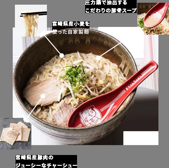 直ちゃんラーメンのこだわりポイント / 圧力鍋で抽出するこだわりの豚骨スープ / 宮崎県産小麦を使った自家製麺 / 宮崎県産豚肉のジューシーなチャーシュー