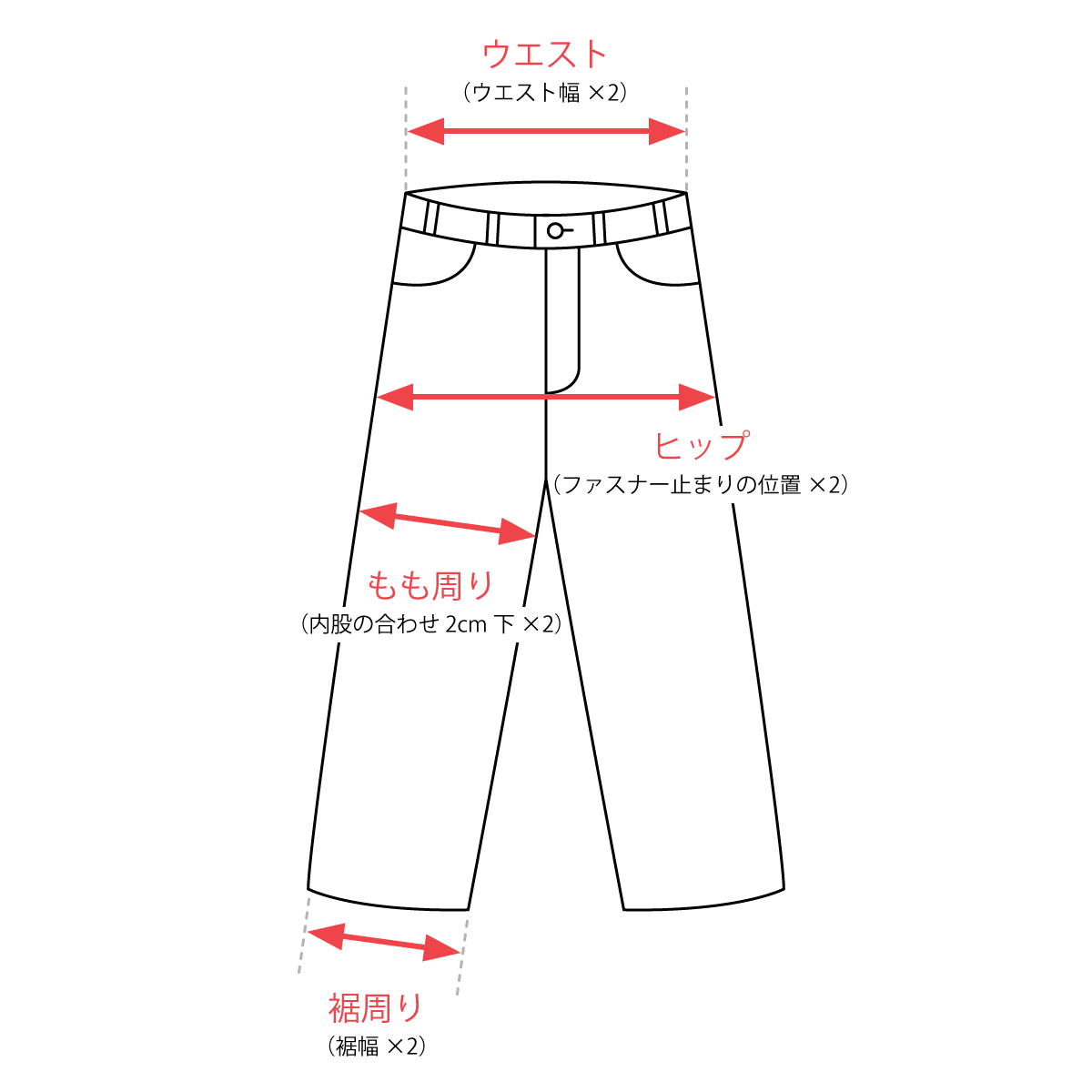 サイズガイド パンツ