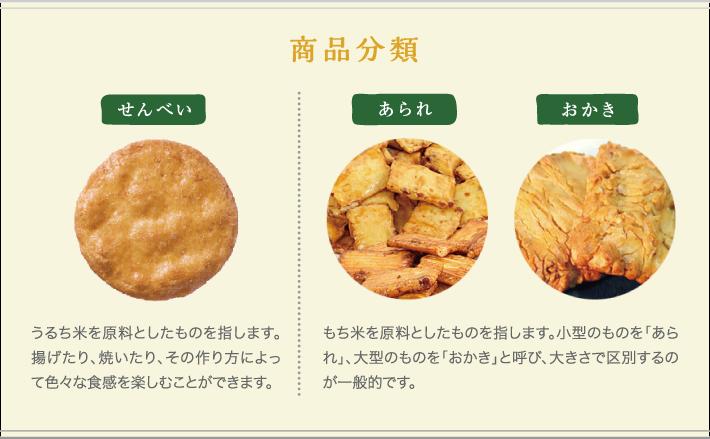 商品分類(せんべい・あられ・おかき)